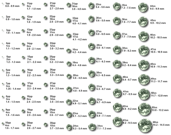 таблица цветов бисера preciosa